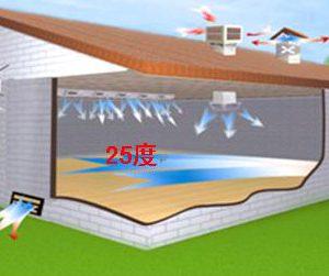 申博空调系统